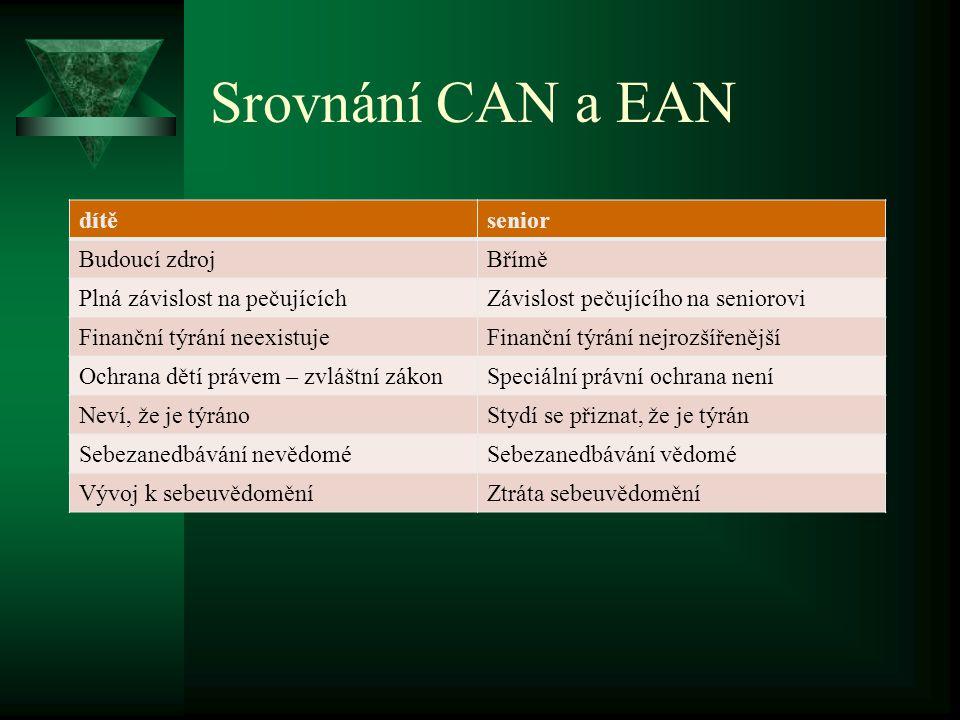 Srovnání CAN a EAN dítě senior Budoucí zdroj Břímě