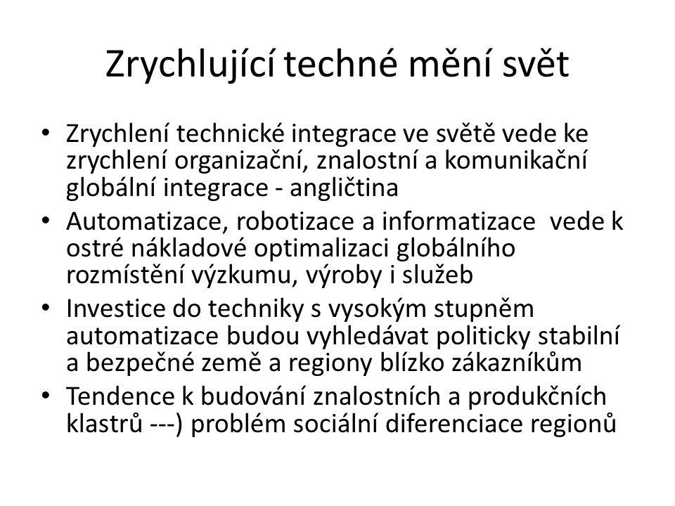 Zrychlující techné mění svět