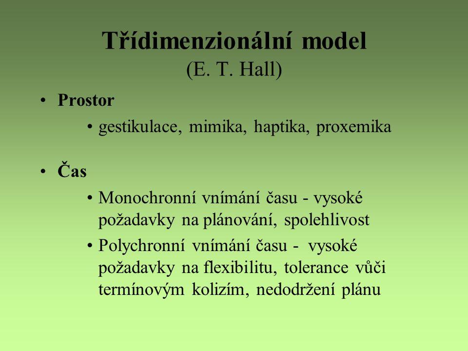 Třídimenzionální model (E. T. Hall)