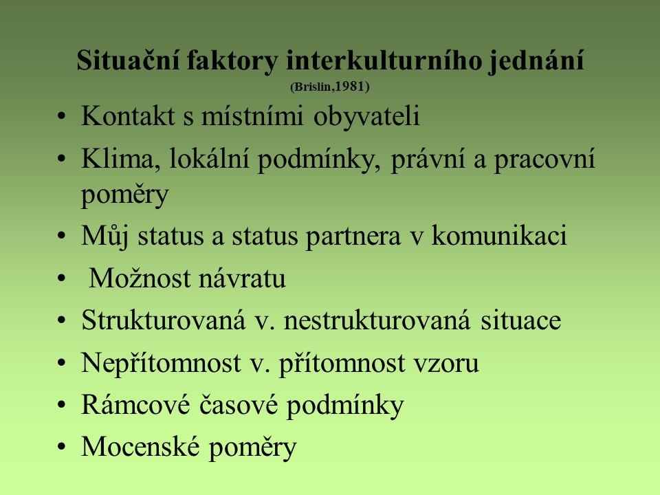 Situační faktory interkulturního jednání (Brislin,1981)