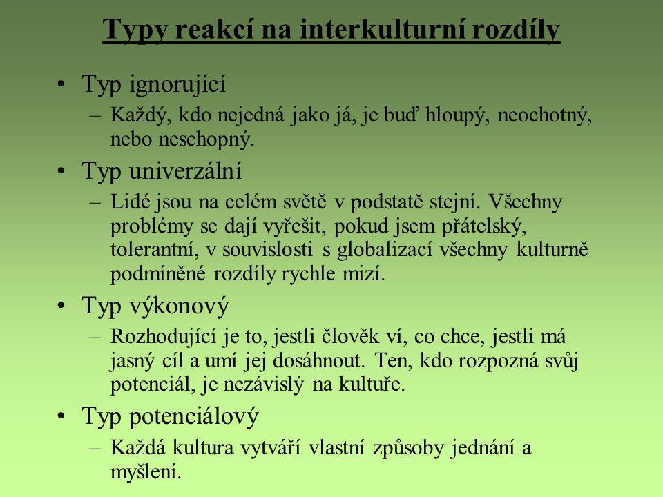 Typy reakcí na interkulturní rozdíly