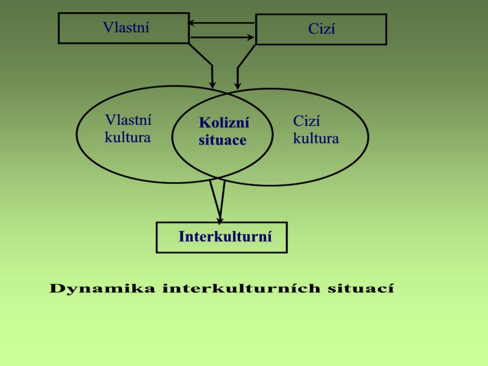 """11. – 12. 7. 2005 """"Interkulturní dovednosti a jejich využití ve styku s migranty UP Olomouc"""