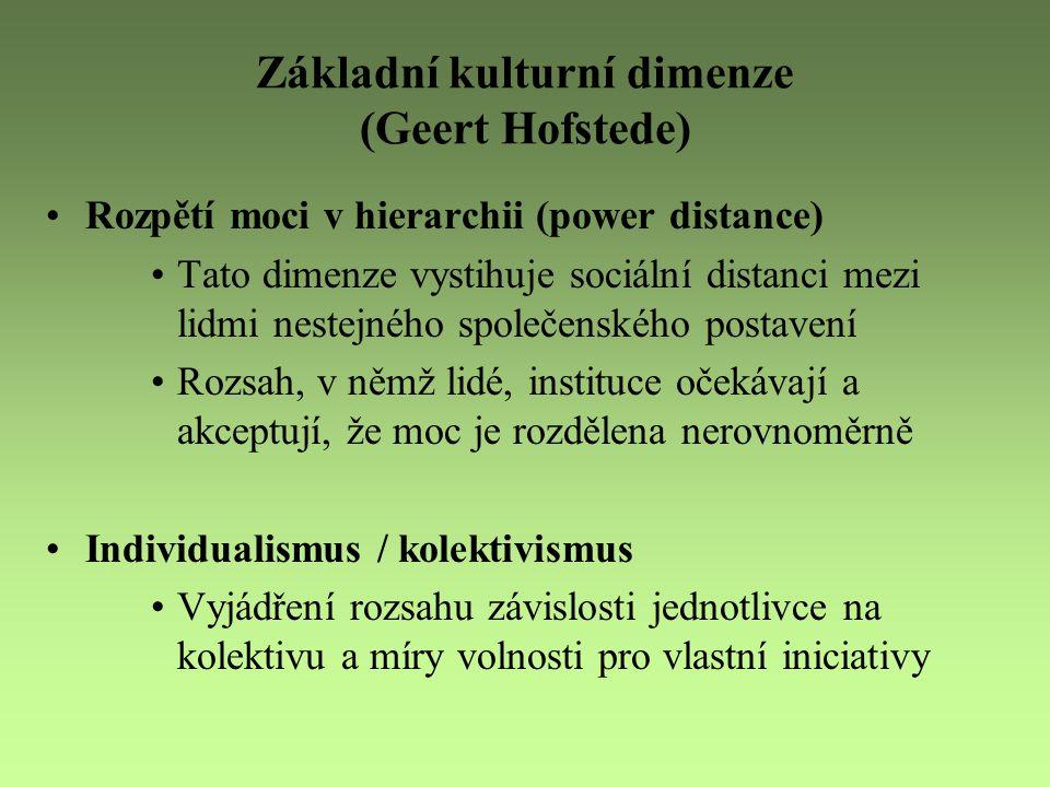 Základní kulturní dimenze (Geert Hofstede)