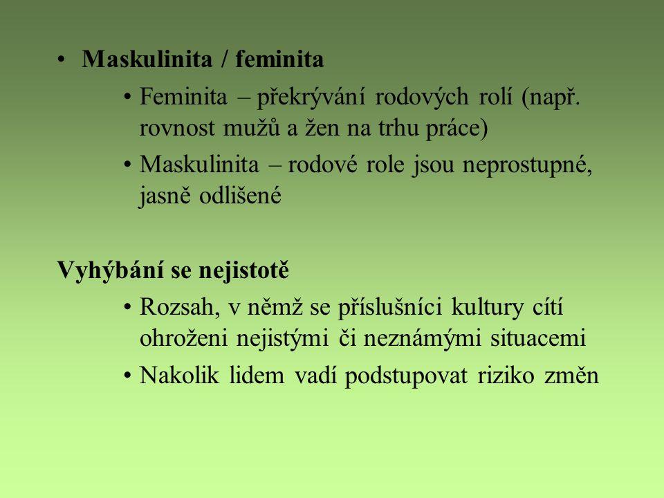 Maskulinita / feminita