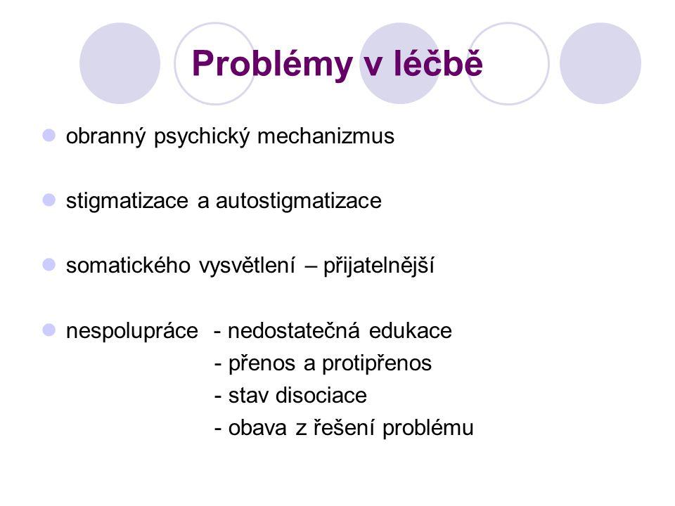 Problémy v léčbě obranný psychický mechanizmus