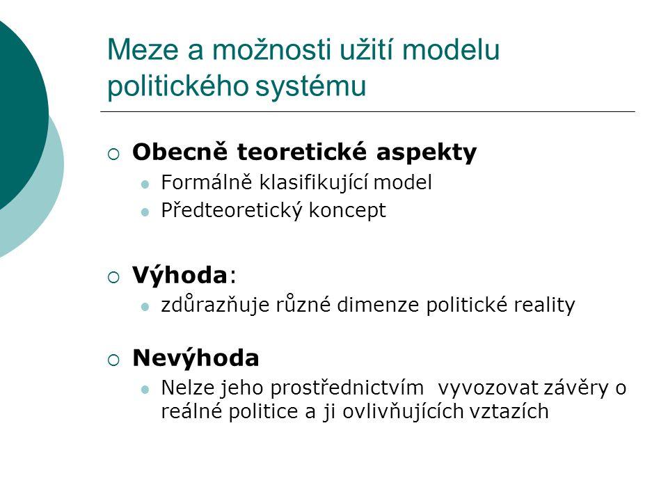 Meze a možnosti užití modelu politického systému