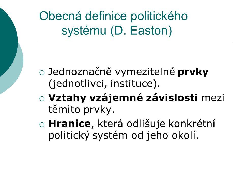 Obecná definice politického systému (D. Easton)