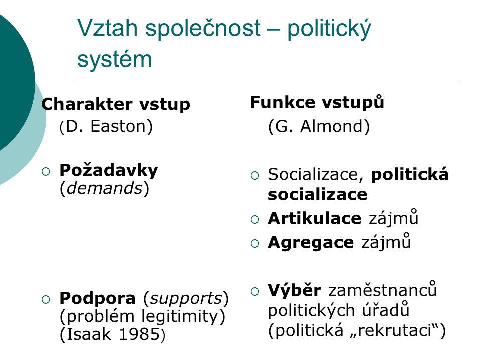 Vztah společnost – politický systém