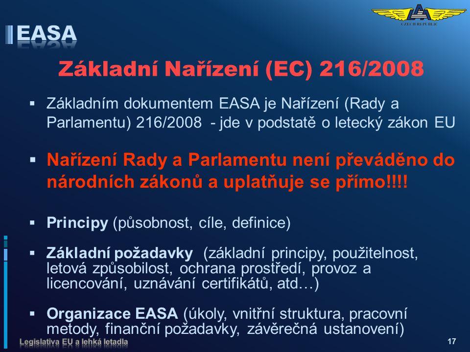 Základní Nařízení (EC) 216/2008