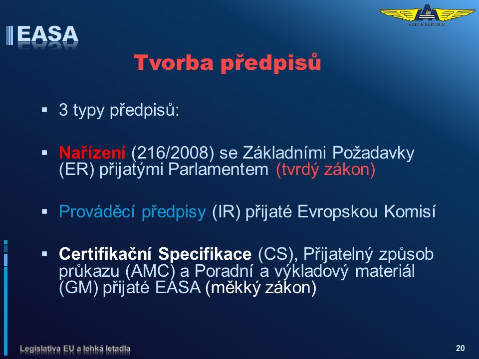 EASA Tvorba předpisů 3 typy předpisů: