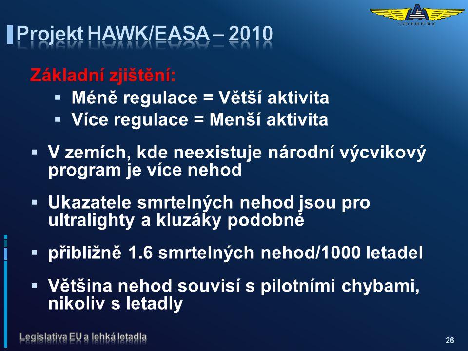 Projekt HAWK/EASA – 2010 Základní zjištění: