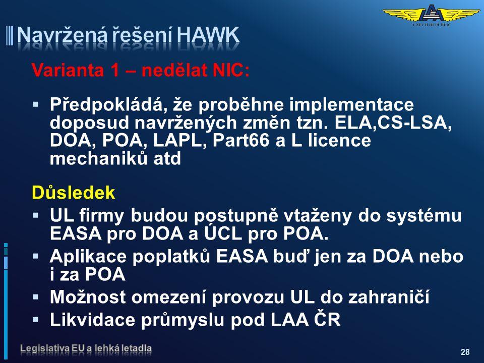 Navržená řešení HAWK Varianta 1 – nedělat NIC: