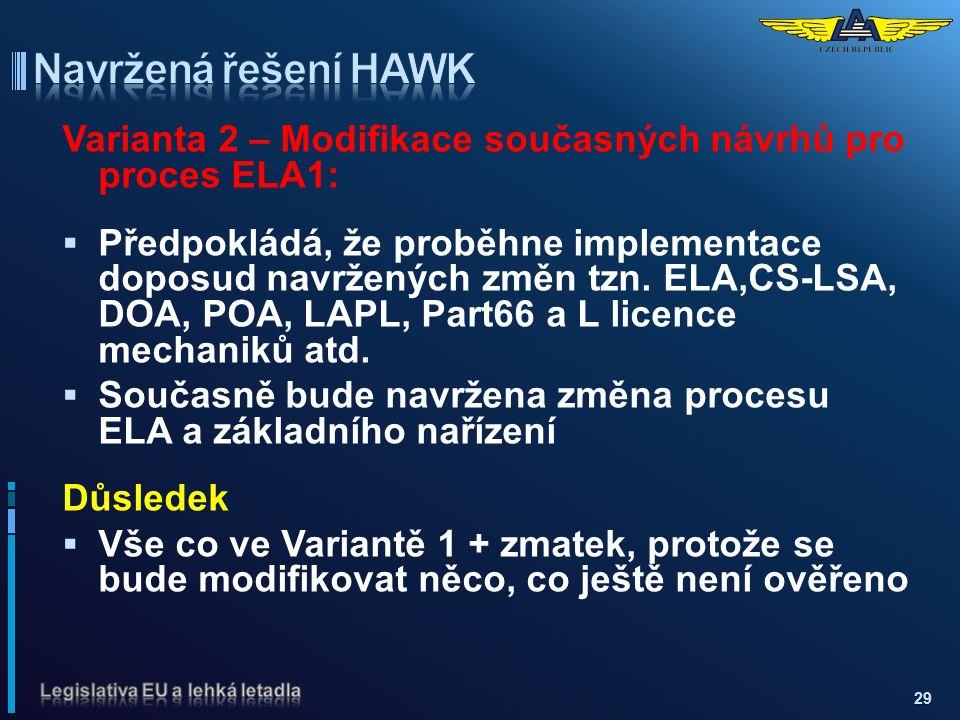 Navržená řešení HAWK Varianta 2 – Modifikace současných návrhů pro proces ELA1: