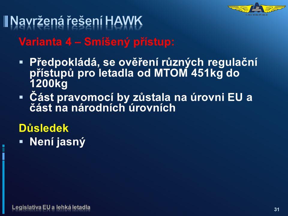 Navržená řešení HAWK Varianta 4 – Smíšený přístup: