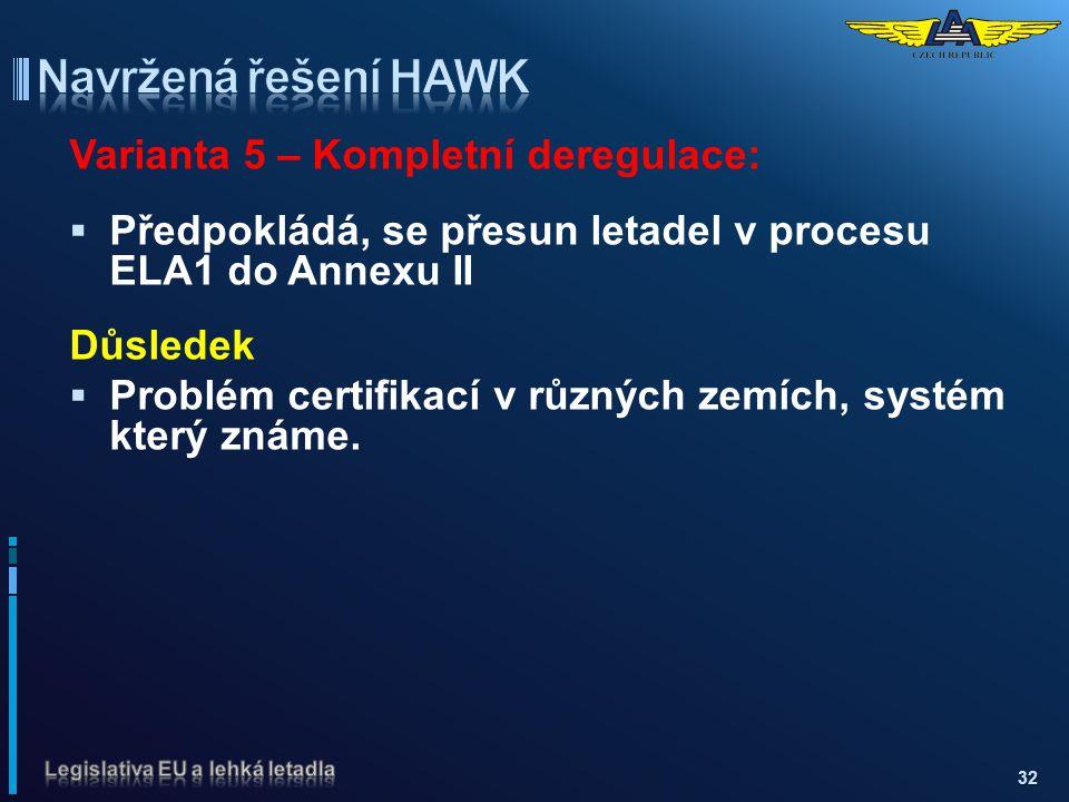 Navržená řešení HAWK Varianta 5 – Kompletní deregulace: