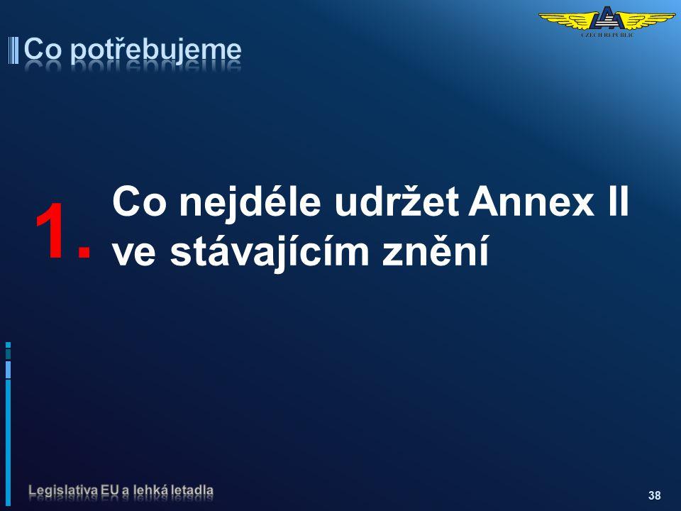 1. Co nejdéle udržet Annex II ve stávajícím znění Co potřebujeme