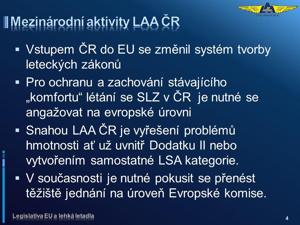Mezinárodní aktivity LAA ČR