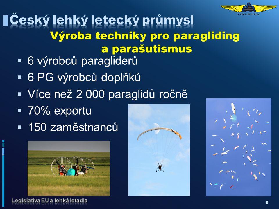 Český lehký letecký průmysl