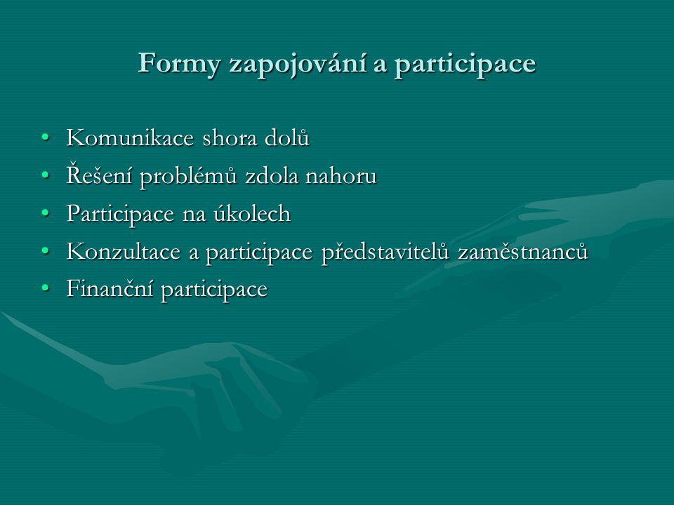 Formy zapojování a participace
