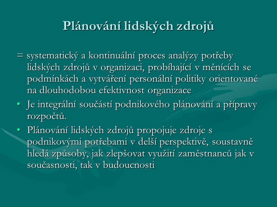 Plánování lidských zdrojů