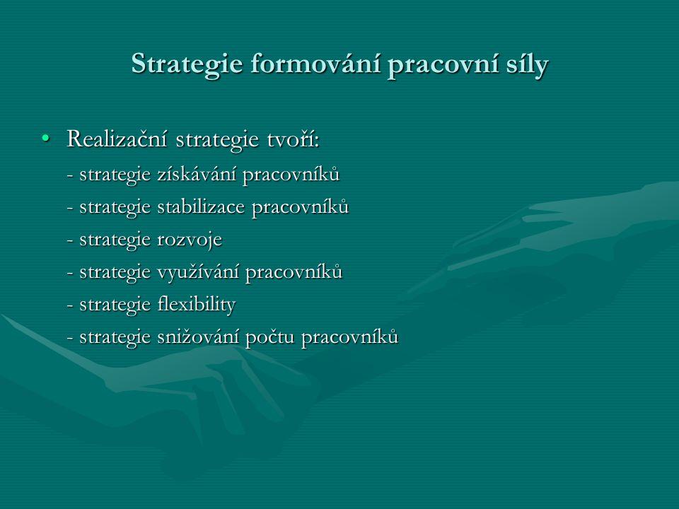Strategie formování pracovní síly