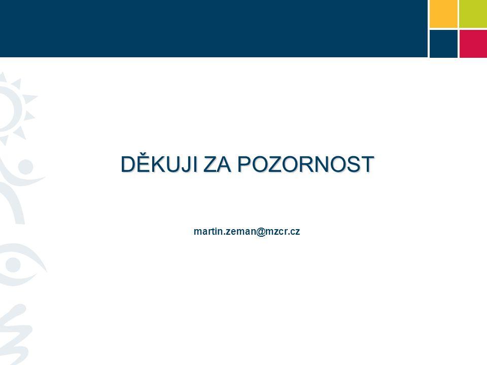 DĚKUJI ZA POZORNOST martin.zeman@mzcr.cz