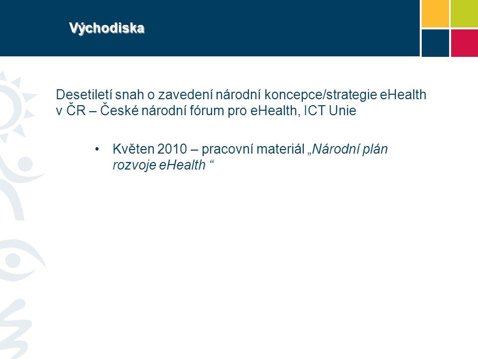 Východiska Desetiletí snah o zavedení národní koncepce/strategie eHealth v ČR – České národní fórum pro eHealth, ICT Unie.