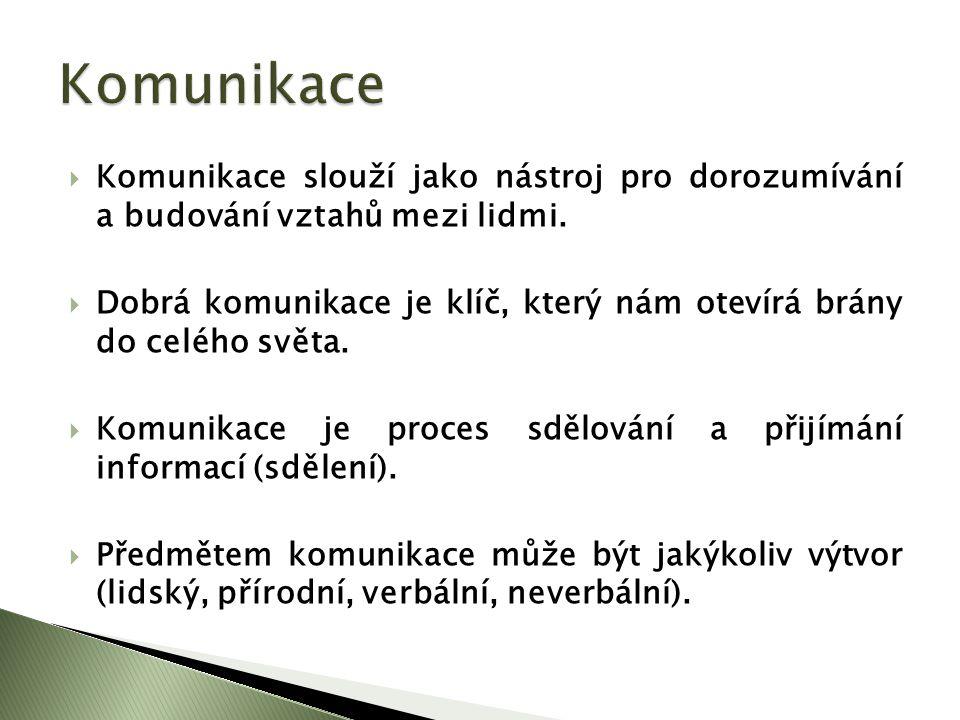 Komunikace Komunikace slouží jako nástroj pro dorozumívání a budování vztahů mezi lidmi.