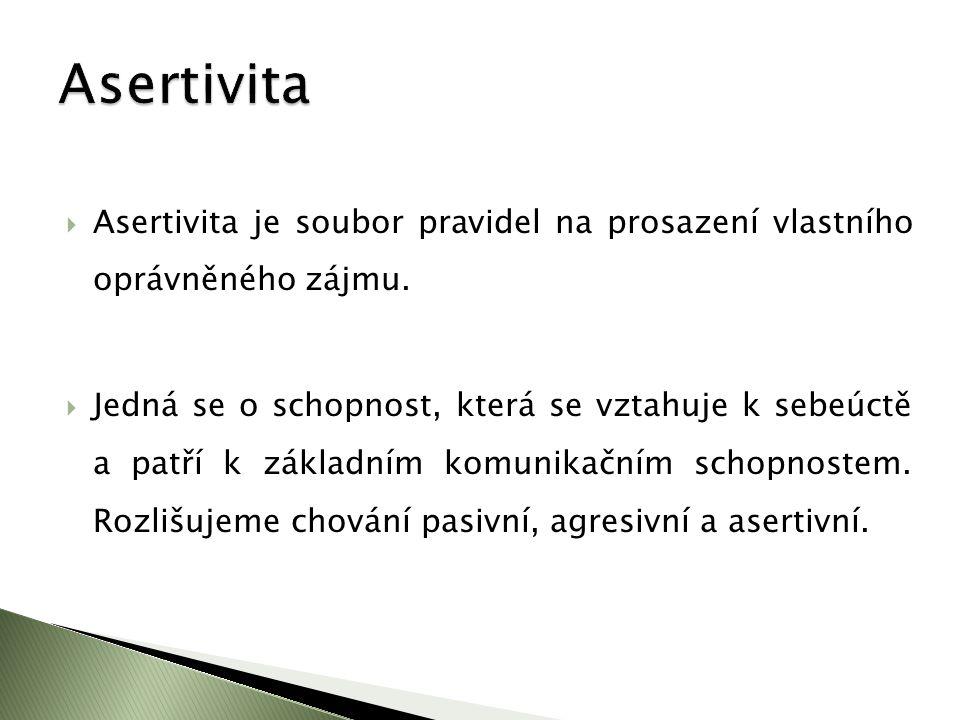 Asertivita Asertivita je soubor pravidel na prosazení vlastního oprávněného zájmu.