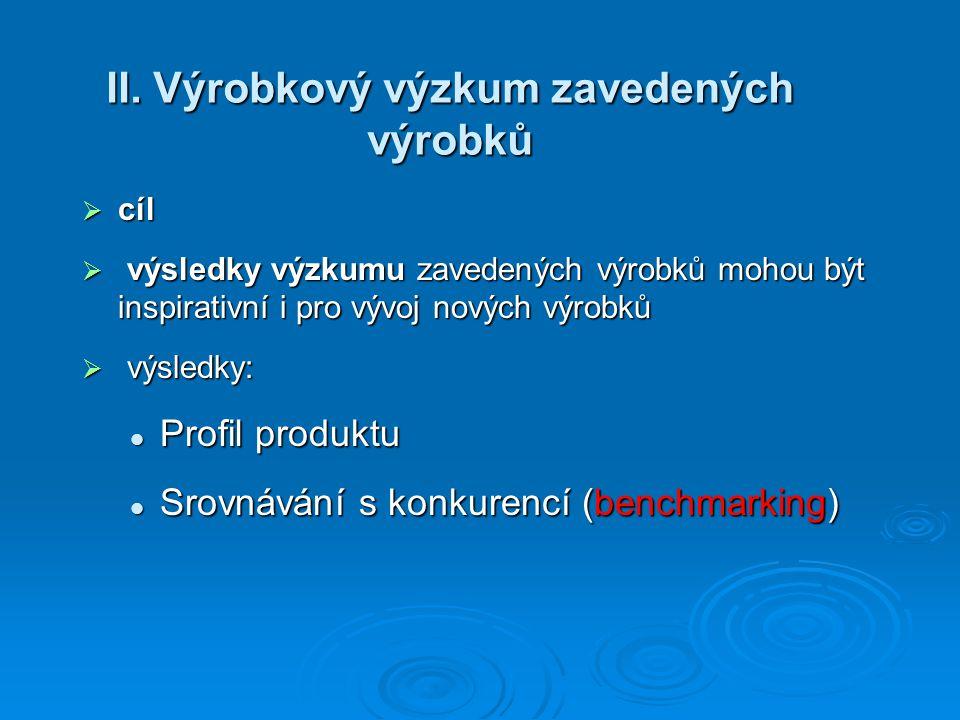 II. Výrobkový výzkum zavedených výrobků