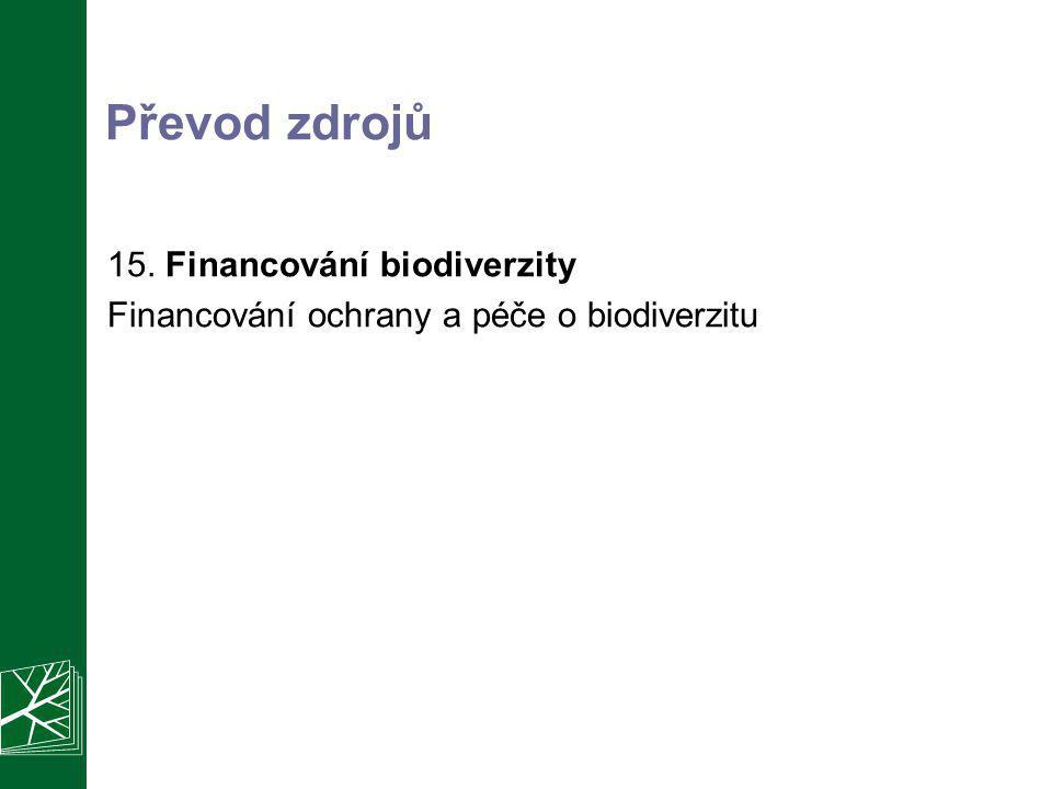Převod zdrojů 15. Financování biodiverzity