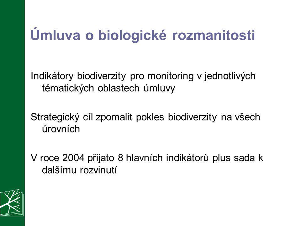 Úmluva o biologické rozmanitosti