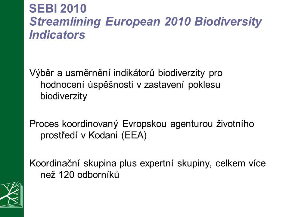 SEBI 2010 Streamlining European 2010 Biodiversity Indicators