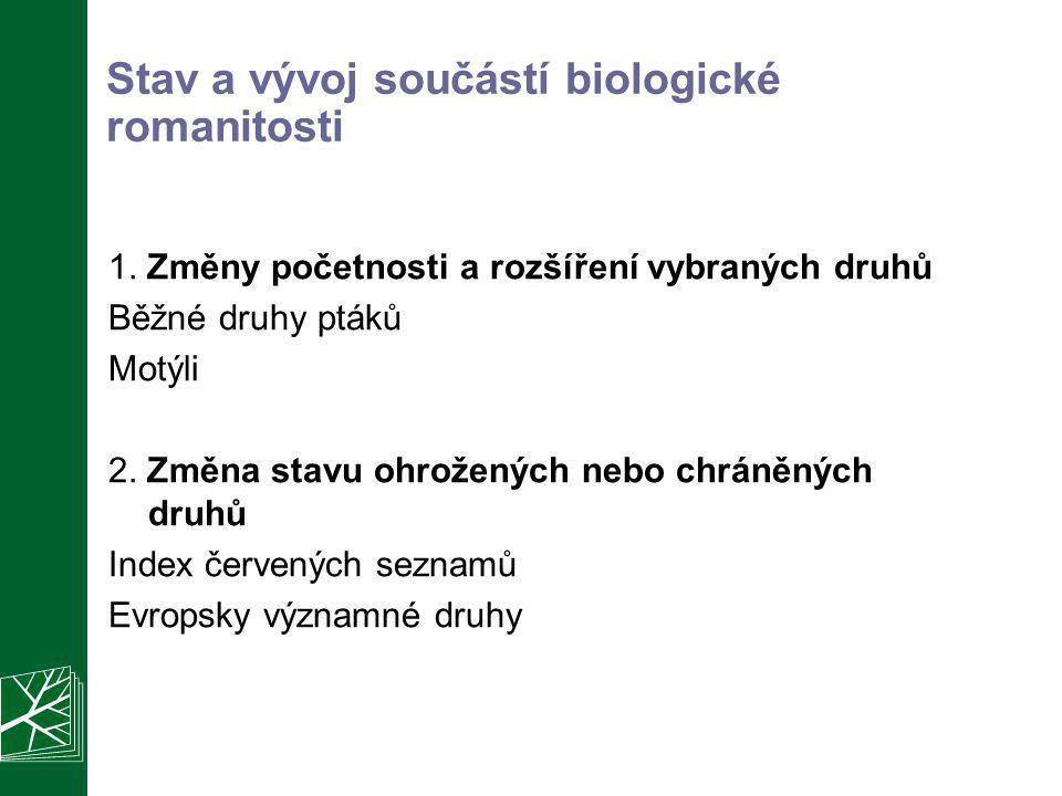 Stav a vývoj součástí biologické romanitosti