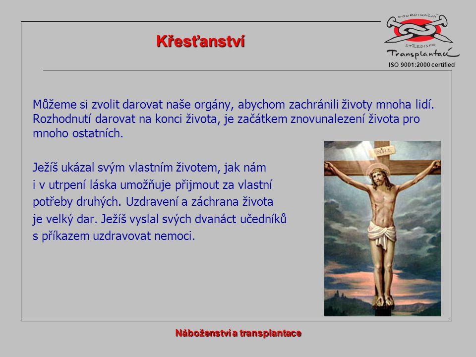 Náboženství a transplantace