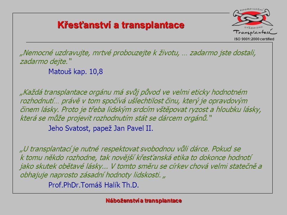 Křesťanství a transplantace Náboženství a transplantace