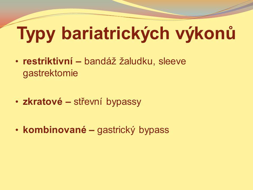 Typy bariatrických výkonů