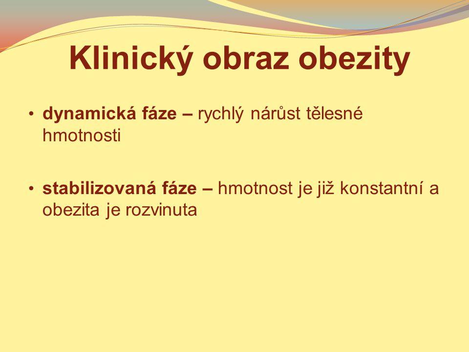 Klinický obraz obezity