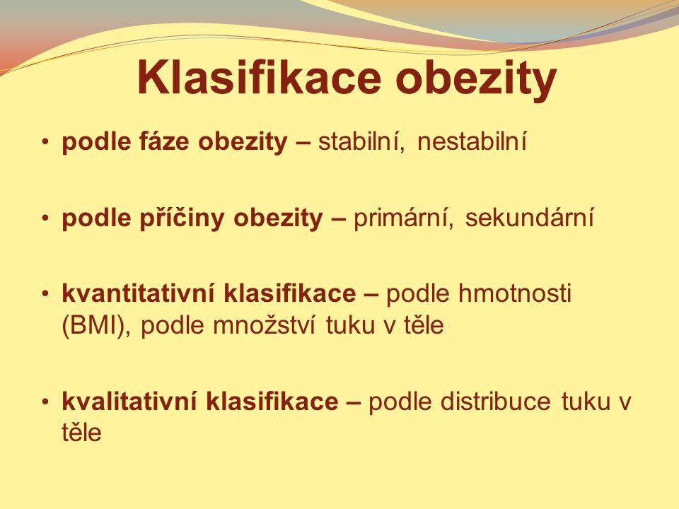 Klasifikace obezity podle fáze obezity – stabilní, nestabilní