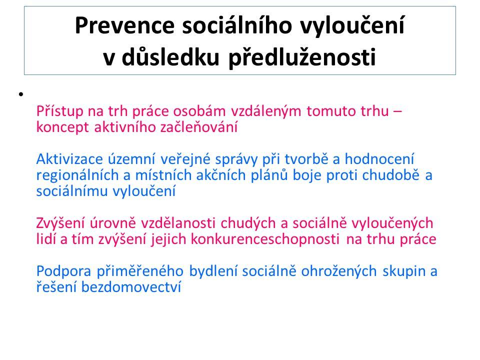 Prevence sociálního vyloučení v důsledku předluženosti