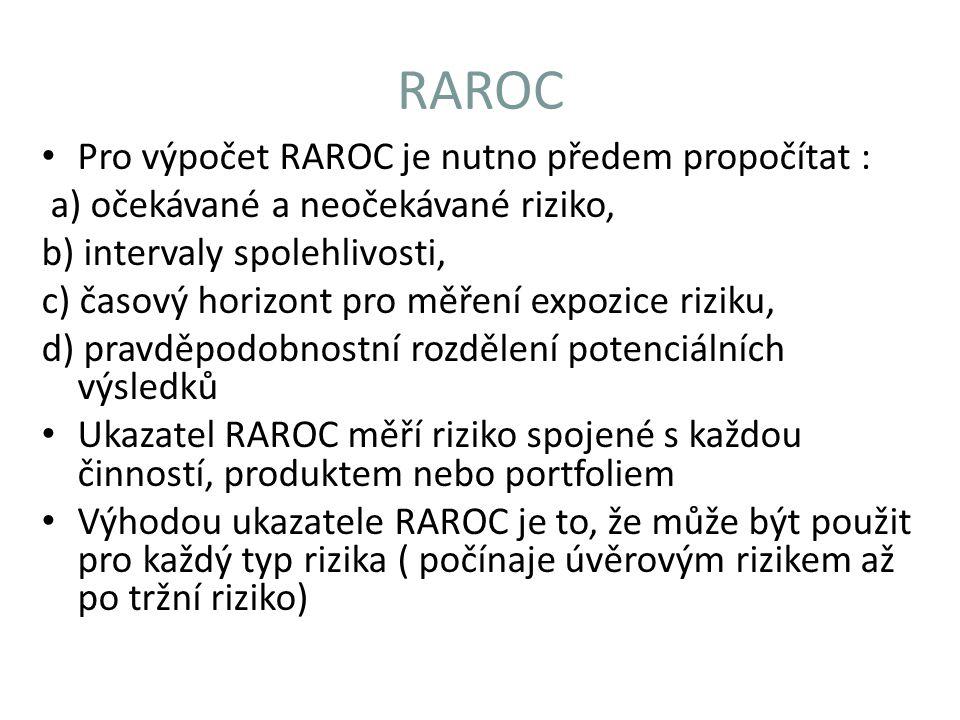 RAROC Pro výpočet RAROC je nutno předem propočítat :