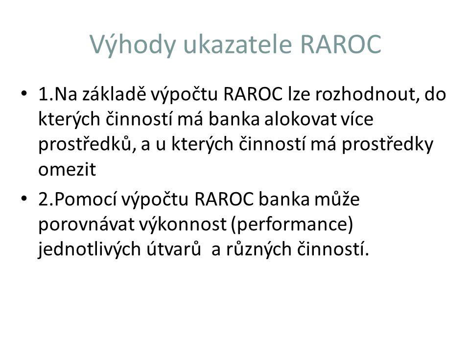 Výhody ukazatele RAROC