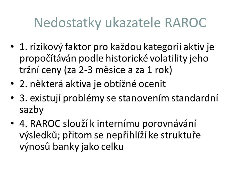 Nedostatky ukazatele RAROC
