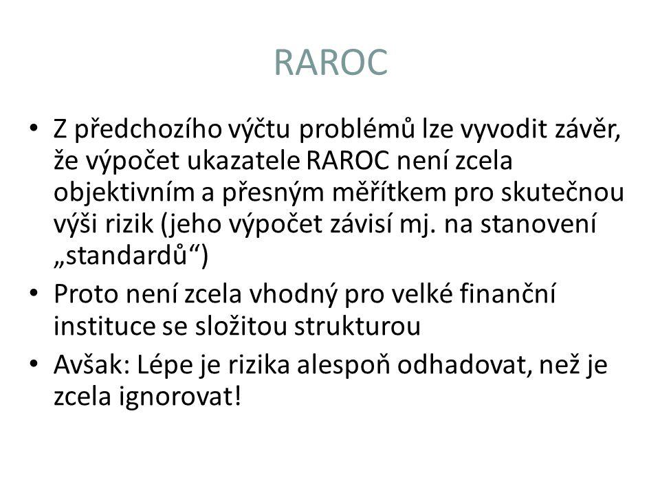 RAROC