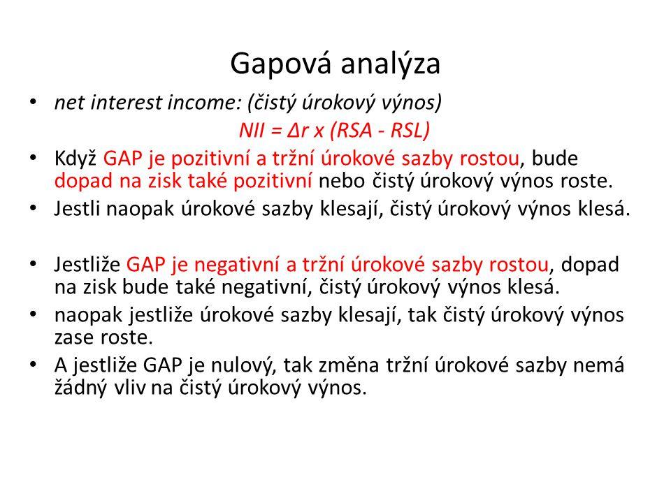 Gapová analýza net interest income: (čistý úrokový výnos)
