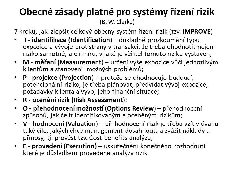 Obecné zásady platné pro systémy řízení rizik (B. W. Clarke)