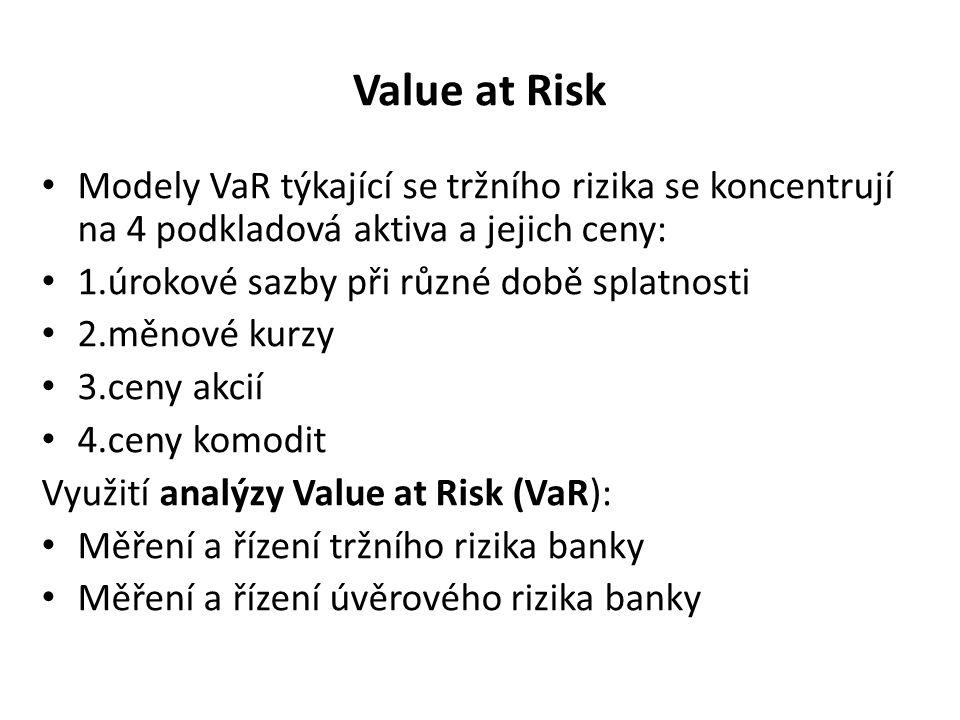 Value at Risk Modely VaR týkající se tržního rizika se koncentrují na 4 podkladová aktiva a jejich ceny: