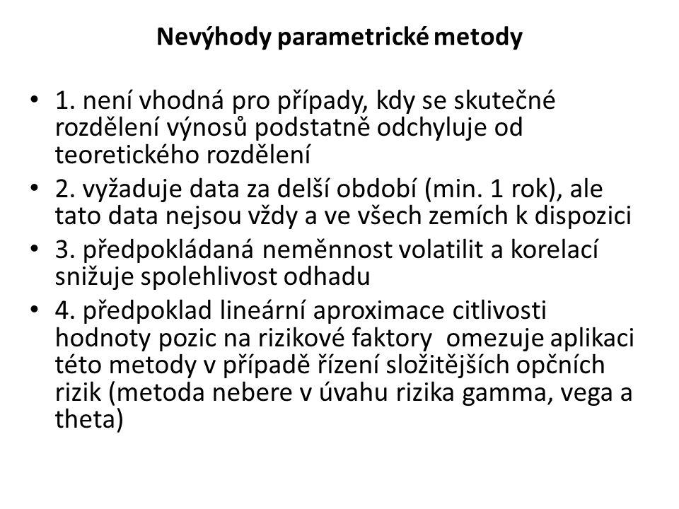 Nevýhody parametrické metody