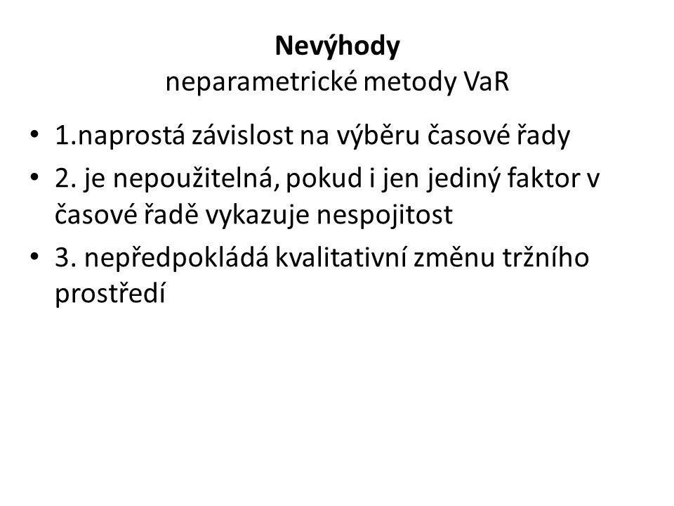 Nevýhody neparametrické metody VaR