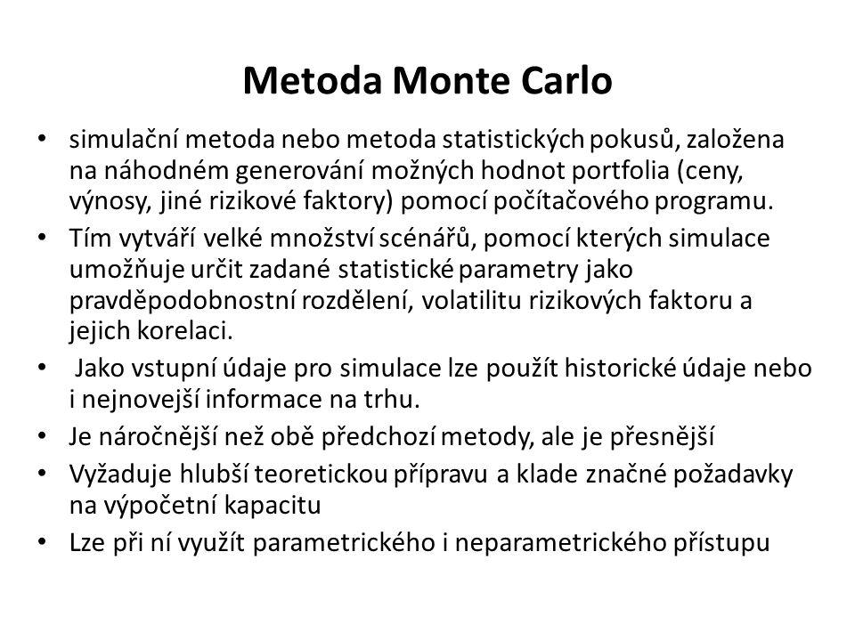 Metoda Monte Carlo